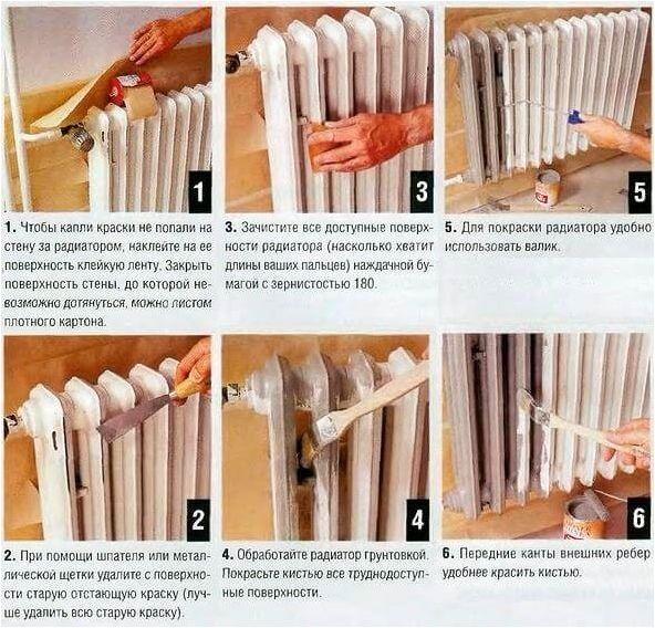 этапы покраски радиатора' data-flat-attr='yes